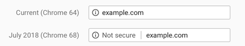 Google Aviso HTTPS